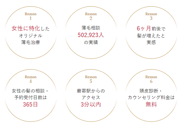 東京ビューティークリニックの魅力